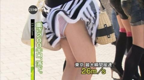 テレビで起きたエッチなハプニングのキャプエロ画像 2584