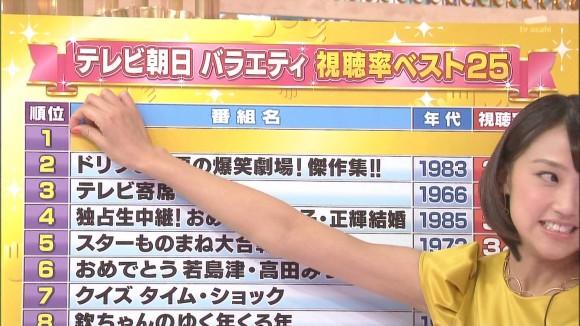 女子アナ竹内由恵がワキチラしてるキャプエロ画像 3192