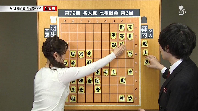 女流プロ棋士の着衣おっぱい画像スレwwwwww 20140521fujita006