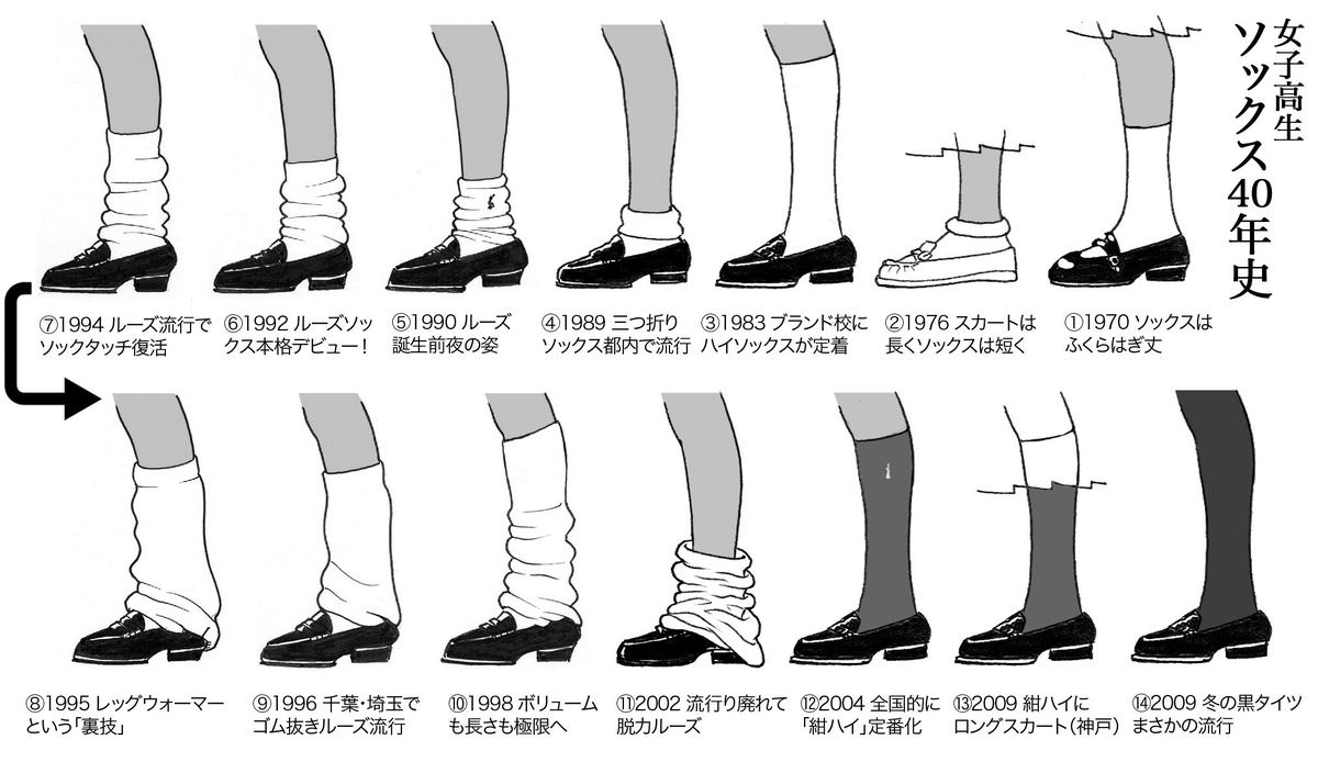 女子高生の靴下大好きソックスフェチ画像wwwwwwwwww o1MNcHD
