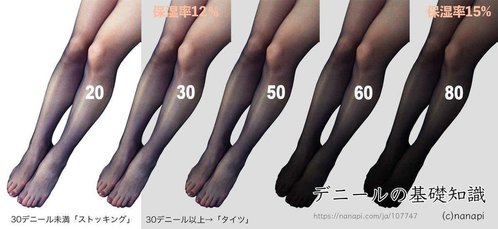 ストッキングを履く女の子について熱く語ろう。 geG9XCz