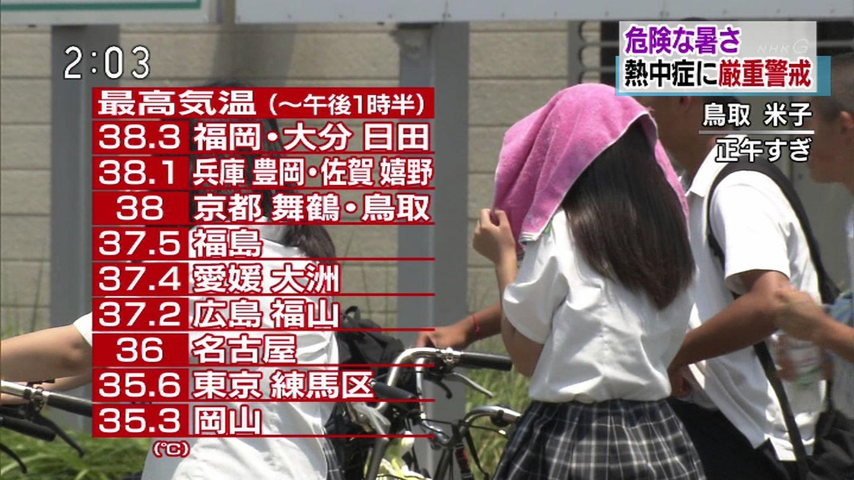 テレビに映った素人女性ってだけで抜けちゃうキャプ画像!!!!!!!!! 2016